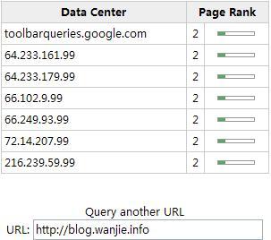 《小站blog的pr值=2》