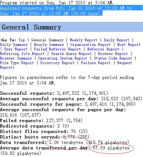 《做了一次LinuxDeepin分流工作》
