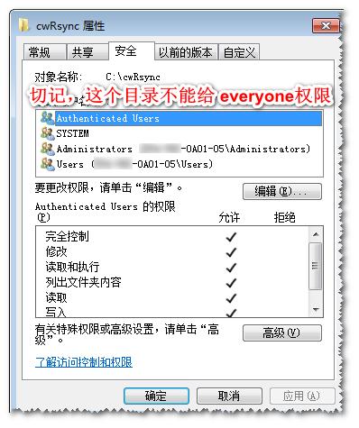 cwRsync 目录权限